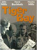 Les La bahía del tigre
